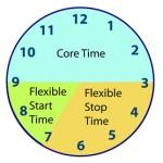 flex clock