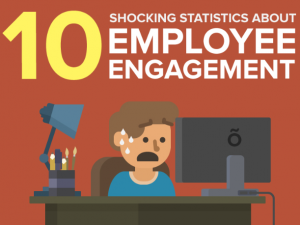 10 Shocking Stats About Employee Engagement (Infographic)