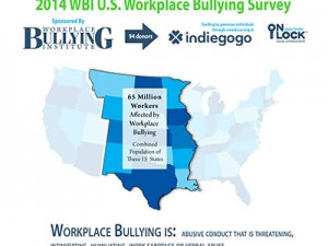 2014 Workplace Bullying Survey Infographic